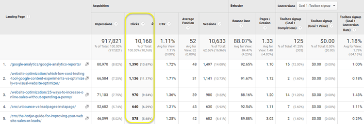 How to find 'not provided' keywords in Google Analytics
